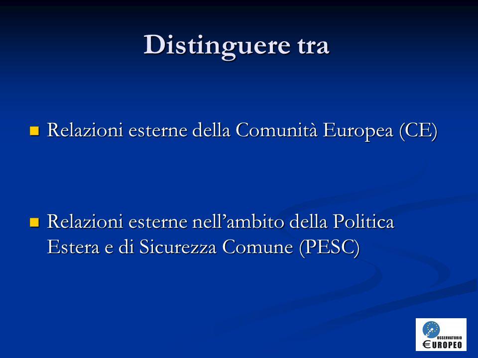 Distinguere tra Relazioni esterne della Comunità Europea (CE)