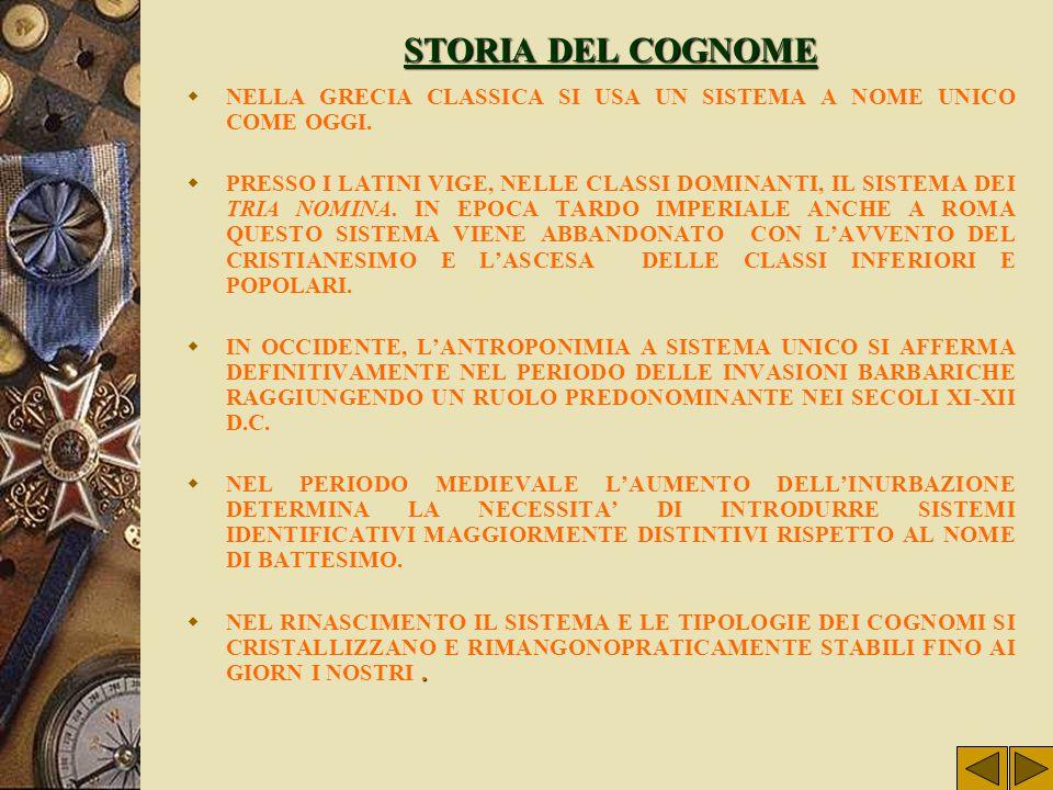 STORIA DEL COGNOME NELLA GRECIA CLASSICA SI USA UN SISTEMA A NOME UNICO COME OGGI.