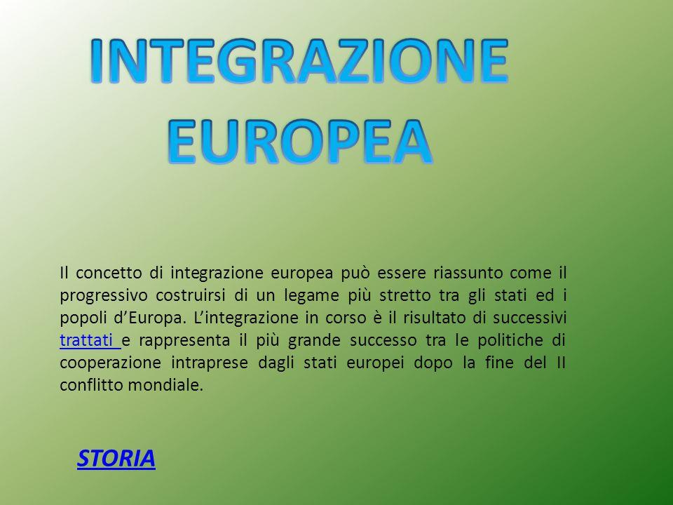INTEGRAZIONE EUROPEA STORIA