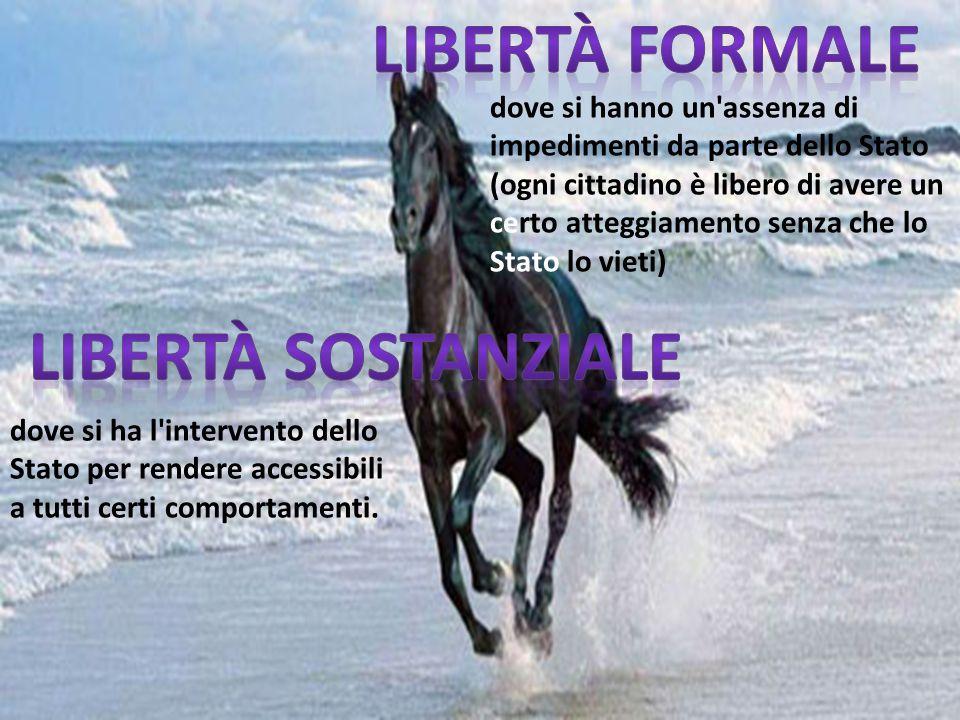 Libertà formale Libertà sostanziale