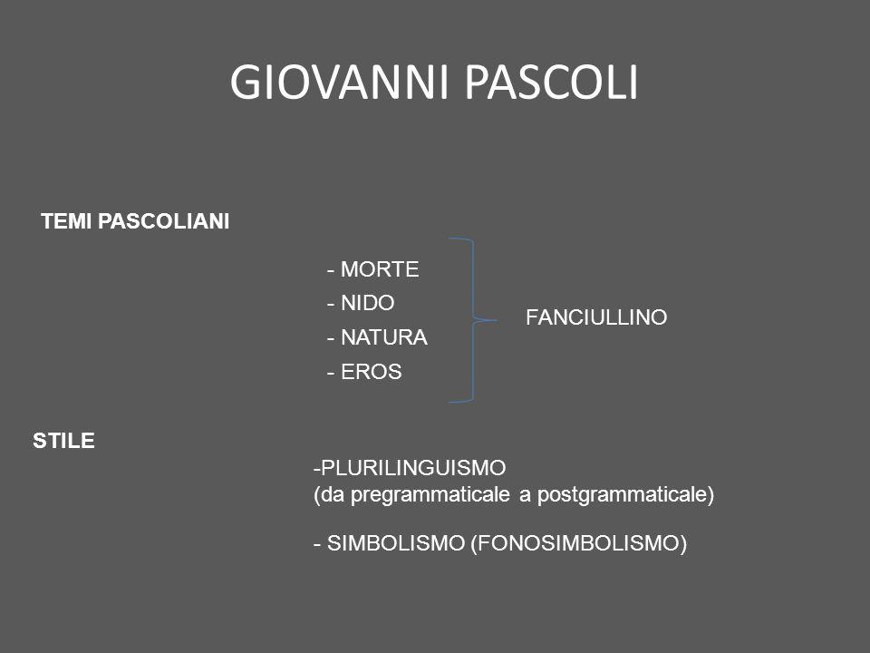 GIOVANNI PASCOLI TEMI PASCOLIANI - MORTE - NIDO FANCIULLINO - NATURA