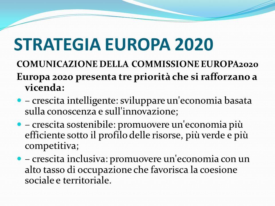 STRATEGIA EUROPA 2020 COMUNICAZIONE DELLA COMMISSIONE EUROPA2020. Europa 2020 presenta tre priorità che si rafforzano a vicenda: