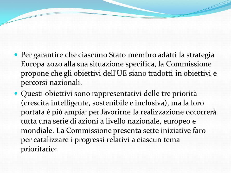 Per garantire che ciascuno Stato membro adatti la strategia Europa 2020 alla sua situazione specifica, la Commissione propone che gli obiettivi dell UE siano tradotti in obiettivi e percorsi nazionali.