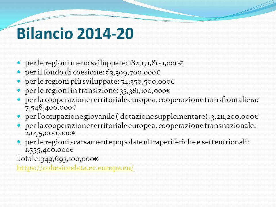 Bilancio 2014-20 per le regioni meno sviluppate: 182,171,800,000€