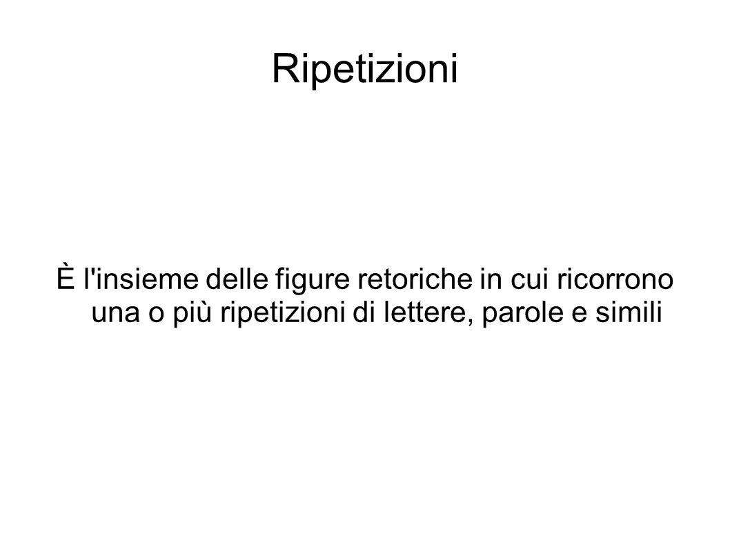 Ripetizioni È l insieme delle figure retoriche in cui ricorrono una o più ripetizioni di lettere, parole e simili.