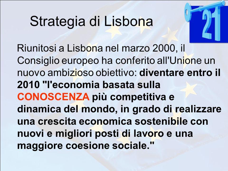 Strategia di Lisbona