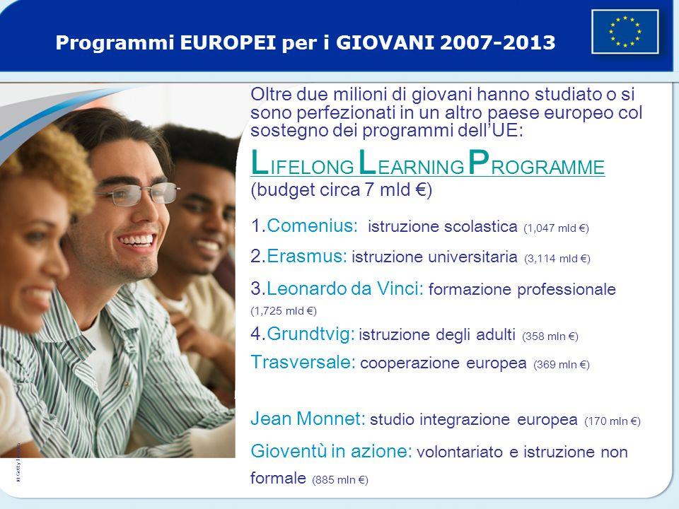 Programmi EUROPEI per i GIOVANI 2007-2013