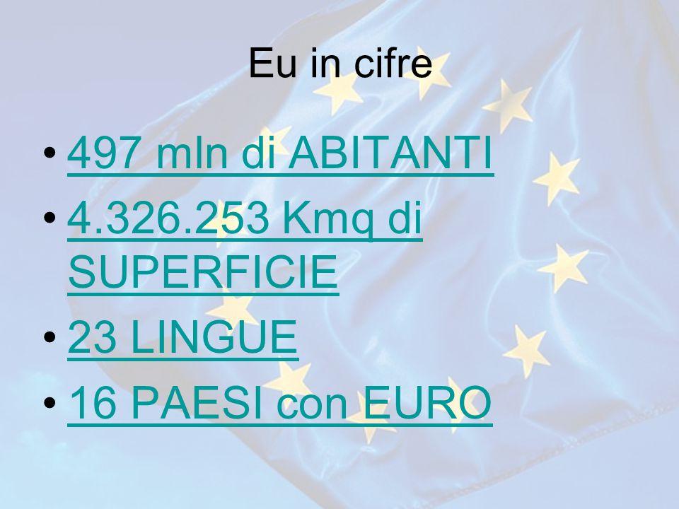 497 mln di ABITANTI 4.326.253 Kmq di SUPERFICIE 23 LINGUE