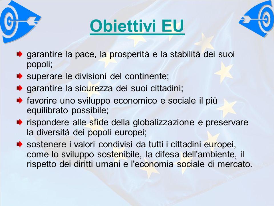 Obiettivi EU garantire la pace, la prosperità e la stabilità dei suoi popoli; superare le divisioni del continente;