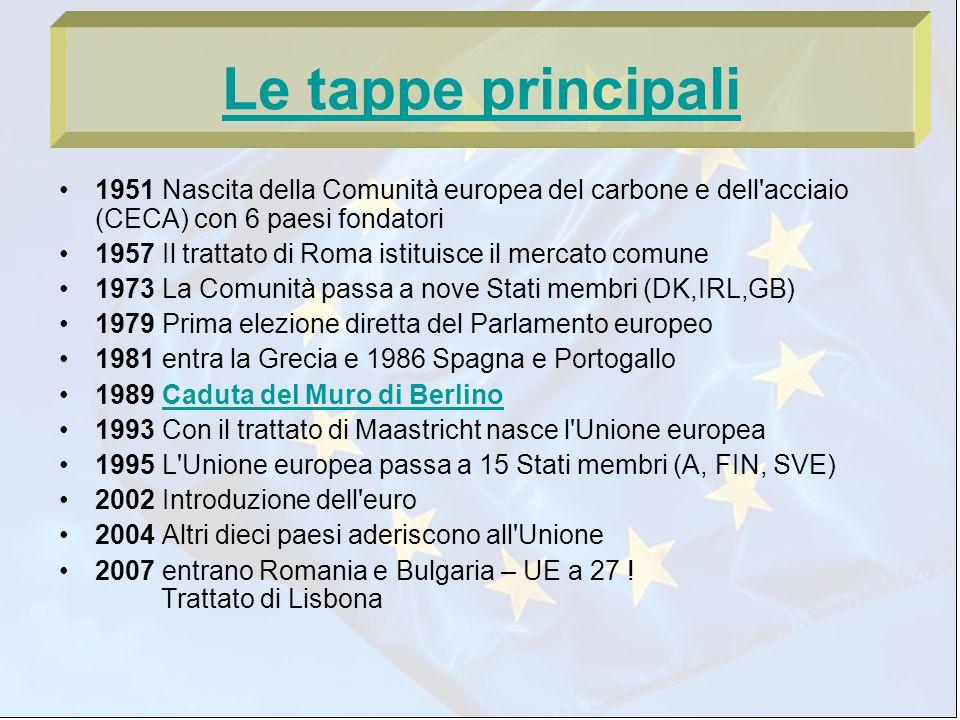 Le tappe principali 1951 Nascita della Comunità europea del carbone e dell acciaio (CECA) con 6 paesi fondatori.
