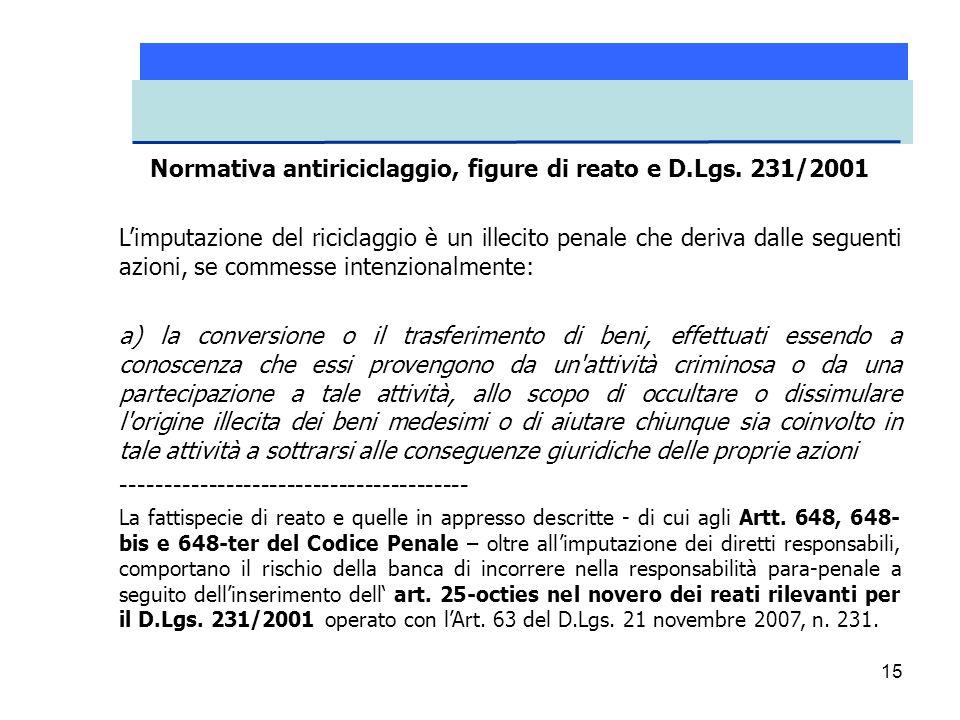 Normativa antiriciclaggio, figure di reato e D.Lgs. 231/2001