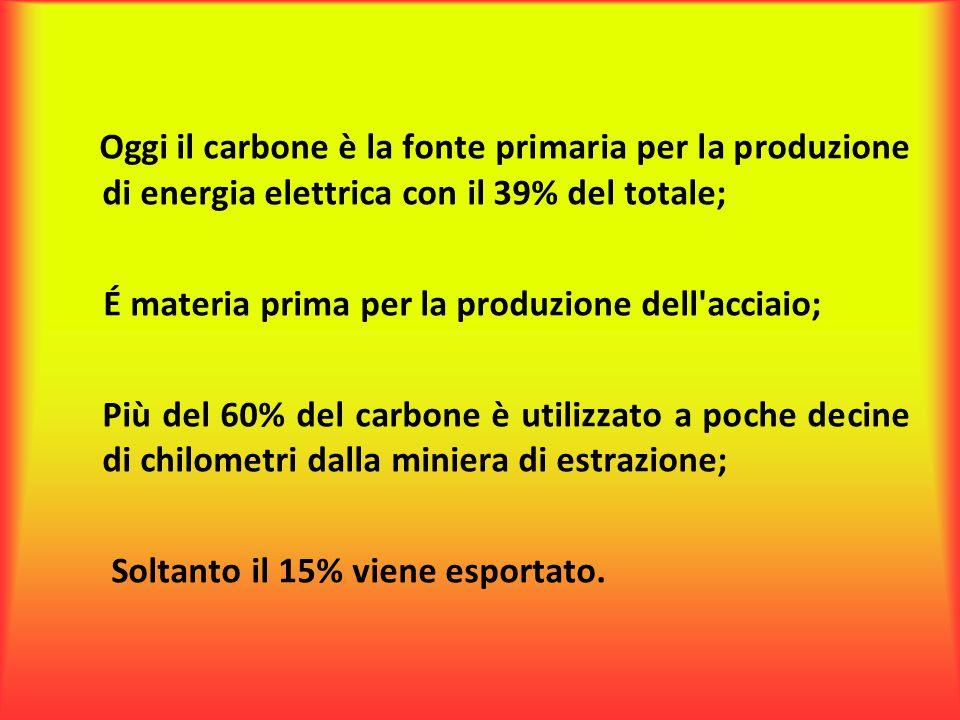 Oggi il carbone è la fonte primaria per la produzione di energia elettrica con il 39% del totale;