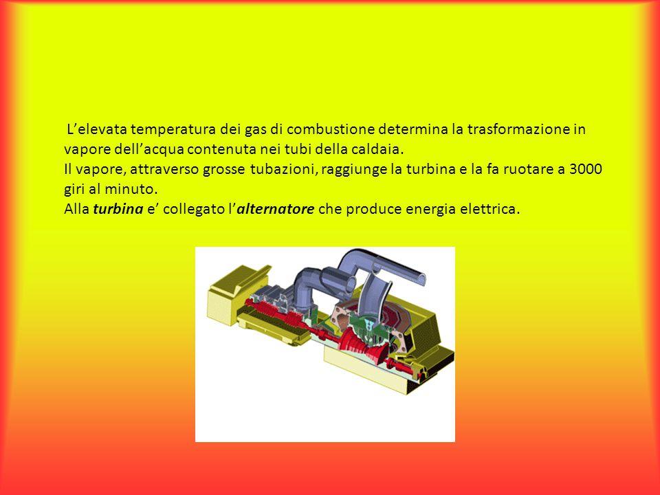 L'elevata temperatura dei gas di combustione determina la trasformazione in vapore dell'acqua contenuta nei tubi della caldaia.