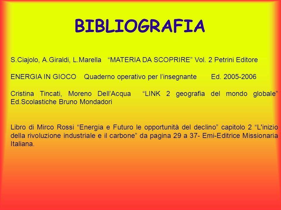 BIBLIOGRAFIA S.Ciajolo, A.Giraldi, L.Marella MATERIA DA SCOPRIRE Vol. 2 Petrini Editore.