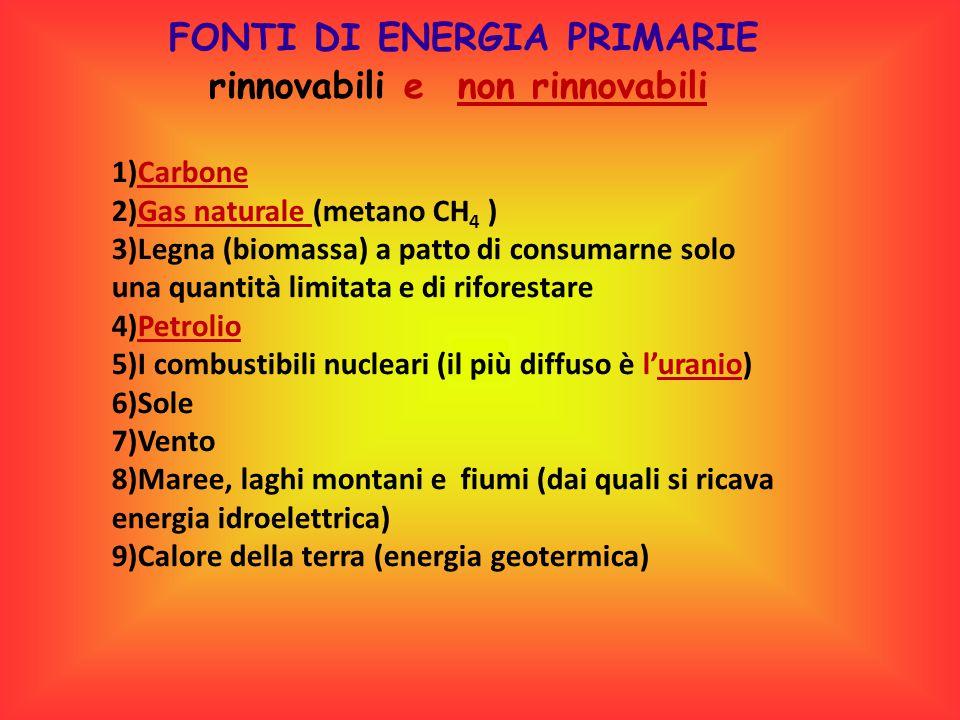 FONTI DI ENERGIA PRIMARIE