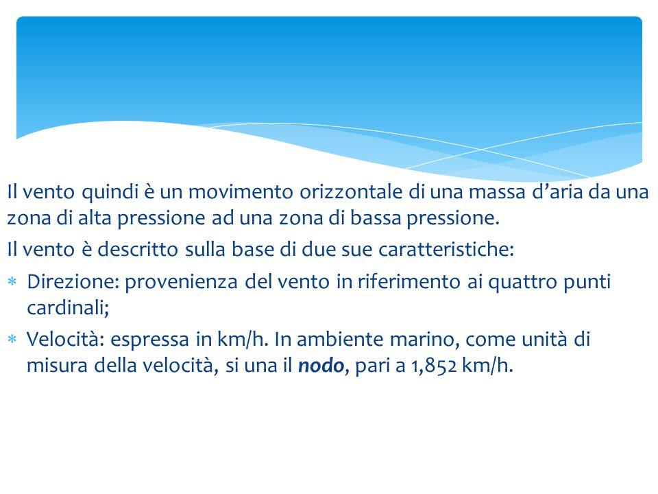Il vento quindi è un movimento orizzontale di una massa d'aria da una zona di alta pressione ad una zona di bassa pressione.