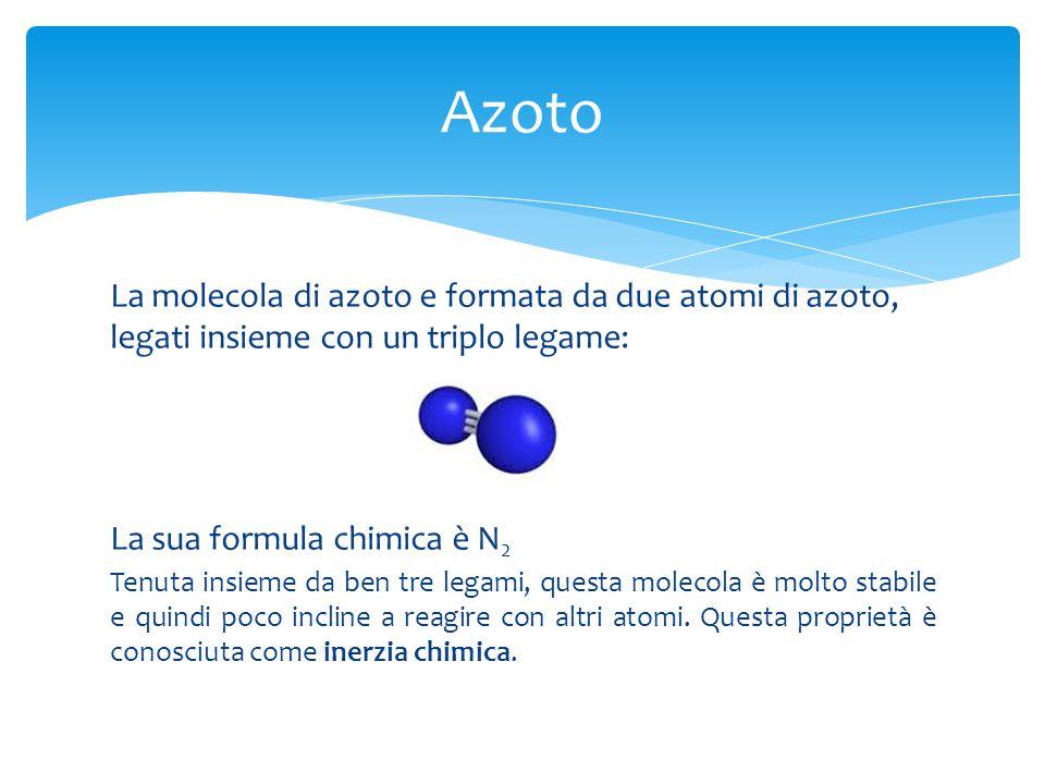 Azoto La molecola di azoto e formata da due atomi di azoto, legati insieme con un triplo legame: La sua formula chimica è N2.
