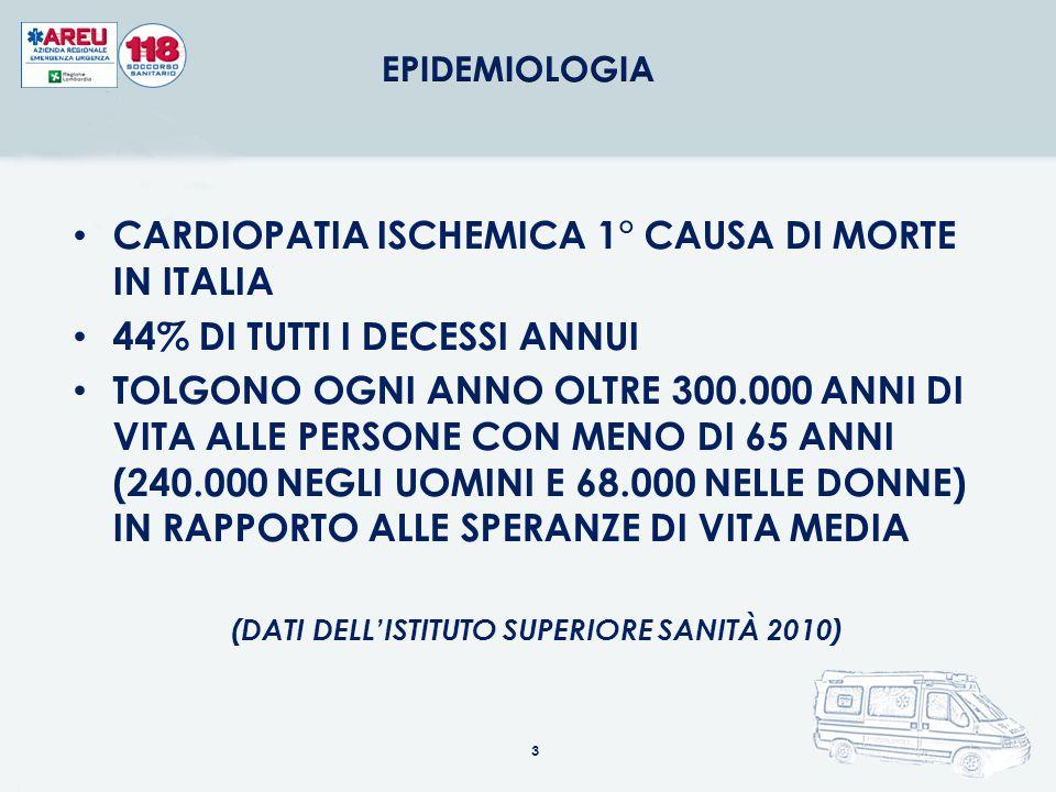 (DATI DELL'ISTITUTO SUPERIORE SANITÀ 2010)