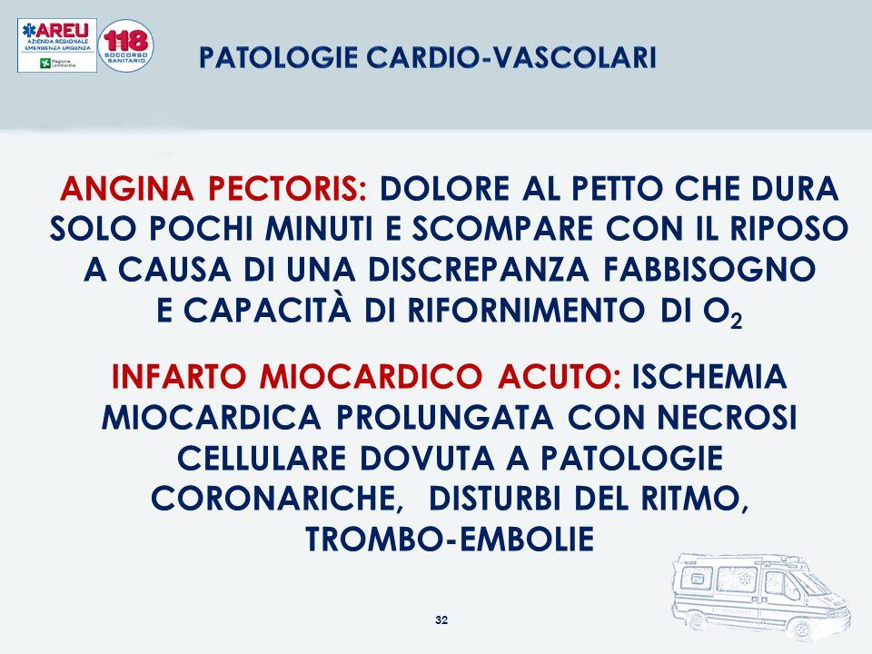 patologie cardio-vascolari