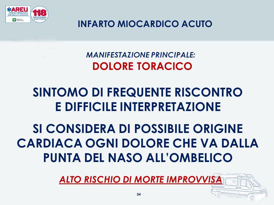 SINTOMO DI FREQUENTE RISCONTRO E DIFFICILE INTERPRETAZIONE