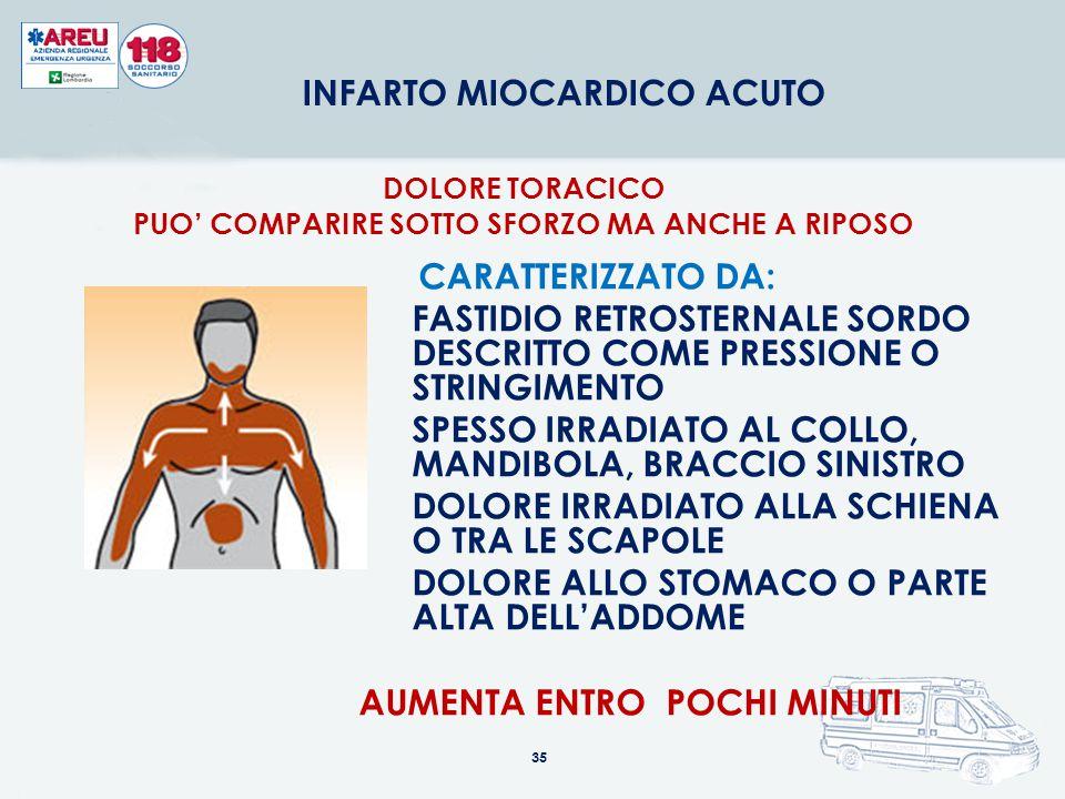 INFARTO MIOCARDICO ACUTO PUO' COMPARIRE SOTTO SFORZO MA ANCHE A RIPOSO