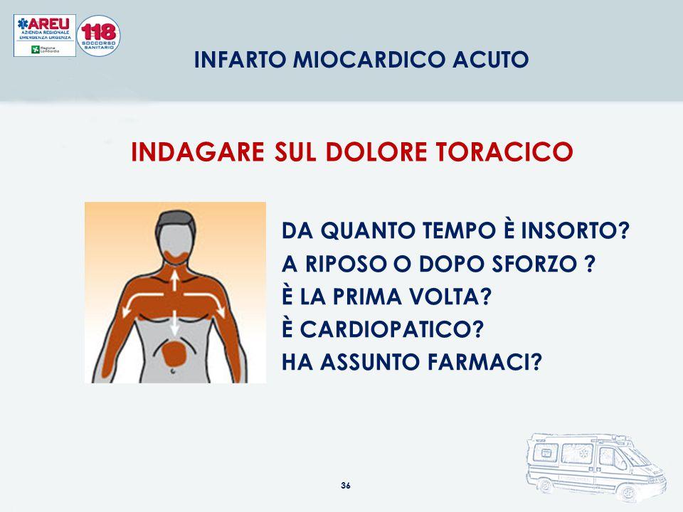 INFARTO MIOCARDICO ACUTO INDAGARE SUL DOLORE TORACICO