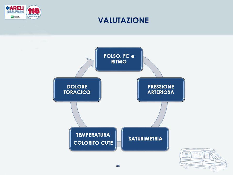 VALUTAZIONE POLSO, FC e RITMO PRESSIONE ARTERIOSA SATURIMETRIA