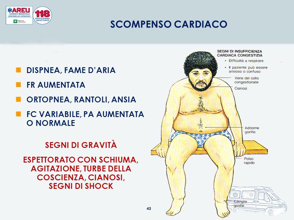 SCOMPENSO CARDIACO DISPNEA, FAME D'ARIA FR AUMENTATA
