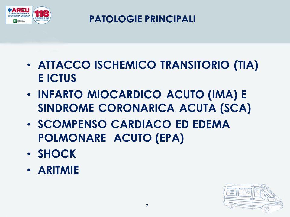ATTACCO ISCHEMICO TRANSITORIO (TIA) E ICTUS