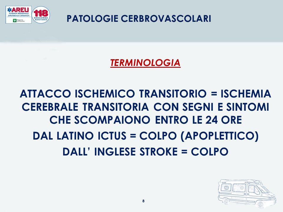 DAL LATINO ICTUS = COLPO (APOPLETTICO) DALL' INGLESE STROKE = COLPO