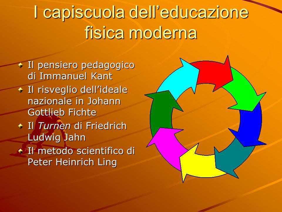I capiscuola dell'educazione fisica moderna
