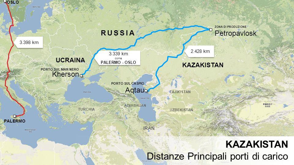 KAZAKISTAN Distanze Principali porti di carico