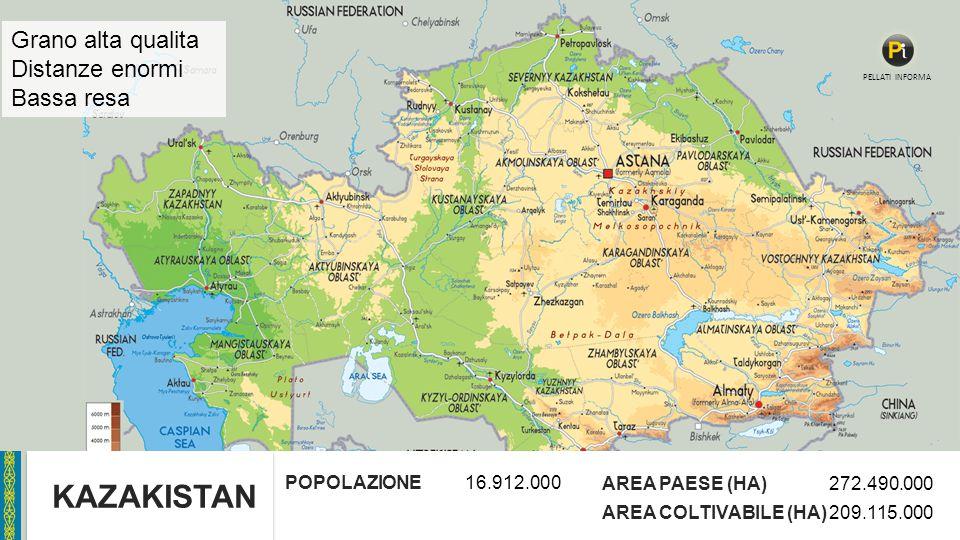 KAZAKISTAN Grano alta qualita Distanze enormi Bassa resa POPOLAZIONE