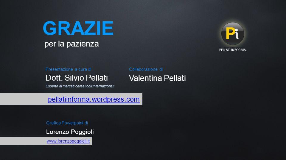 GRAZIE per la pazienza Dott. Silvio Pellati Valentina Pellati