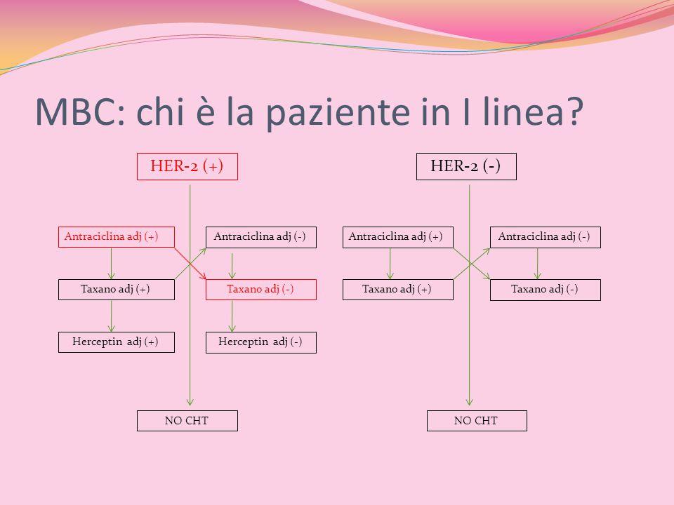 MBC: chi è la paziente in I linea