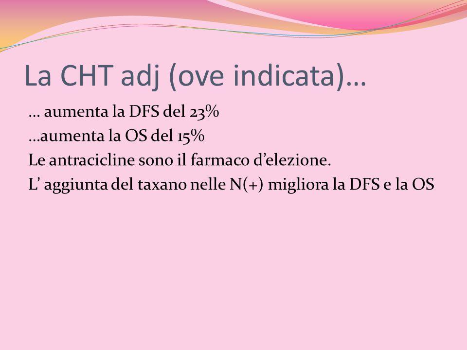 La CHT adj (ove indicata)…