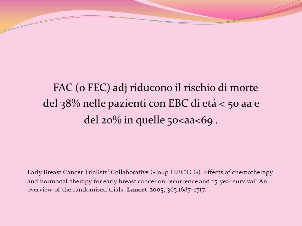 FAC (o FEC) adj riducono il rischio di morte