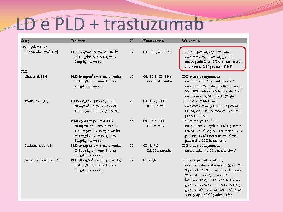LD e PLD + trastuzumab