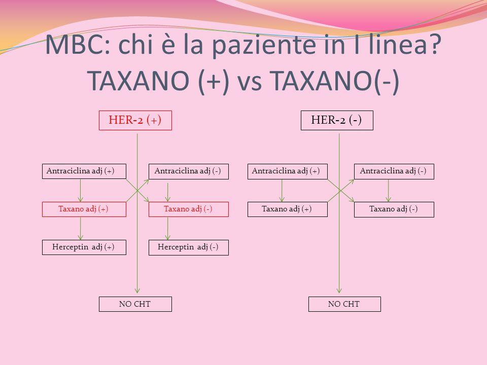 MBC: chi è la paziente in I linea TAXANO (+) vs TAXANO(-)