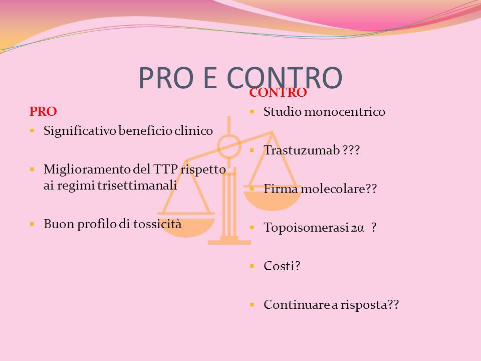 PRO E CONTRO CONTRO Studio monocentrico PRO