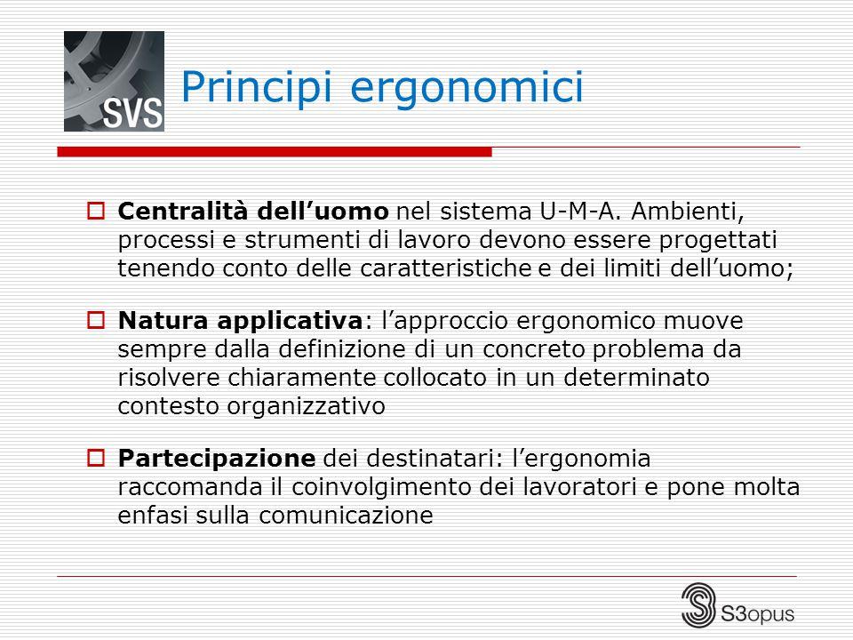 Principi ergonomici