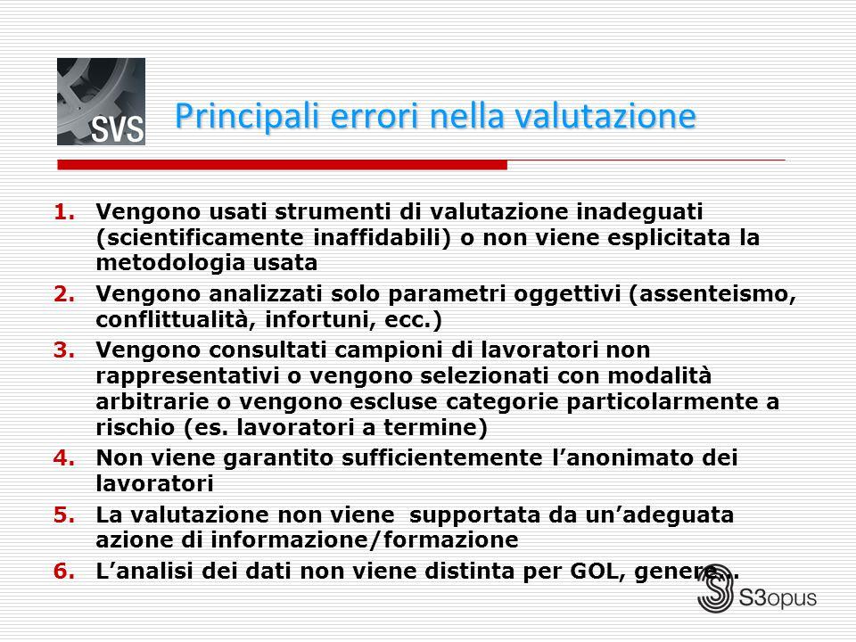 Principali errori nella valutazione