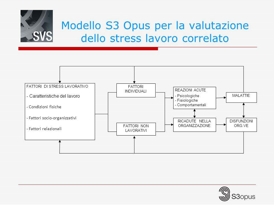 Modello S3 Opus per la valutazione dello stress lavoro correlato