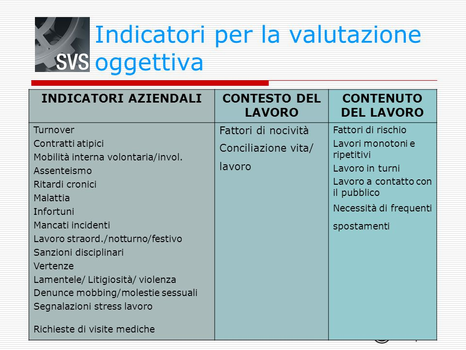 Indicatori per la valutazione oggettiva