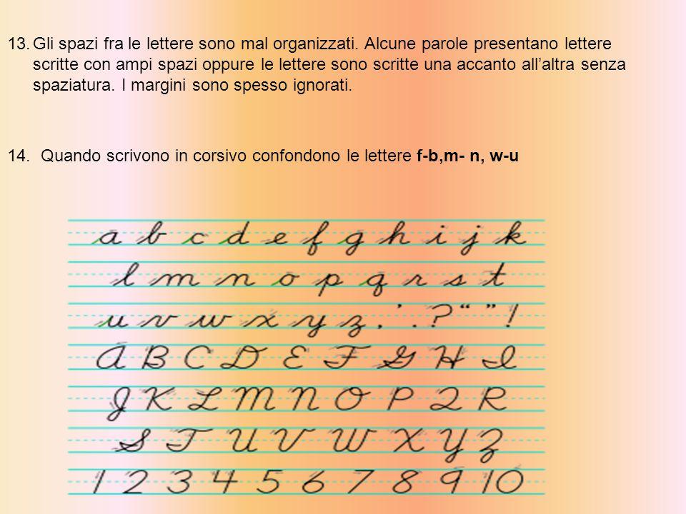 Gli spazi fra le lettere sono mal organizzati