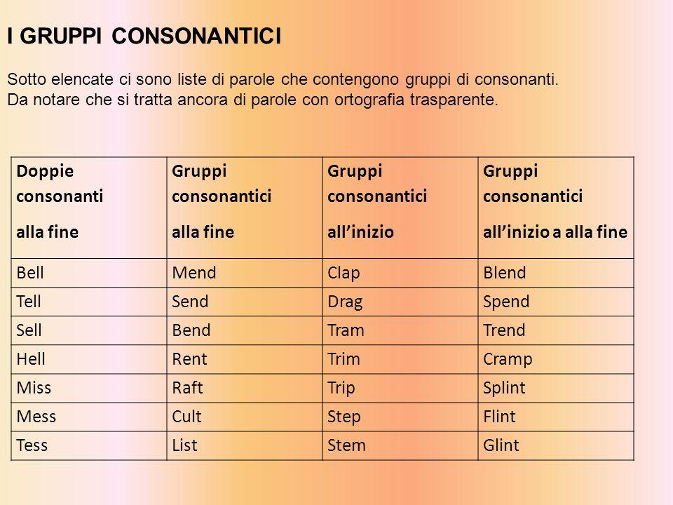 I GRUPPI CONSONANTICI Doppie consonanti alla fine Gruppi consonantici
