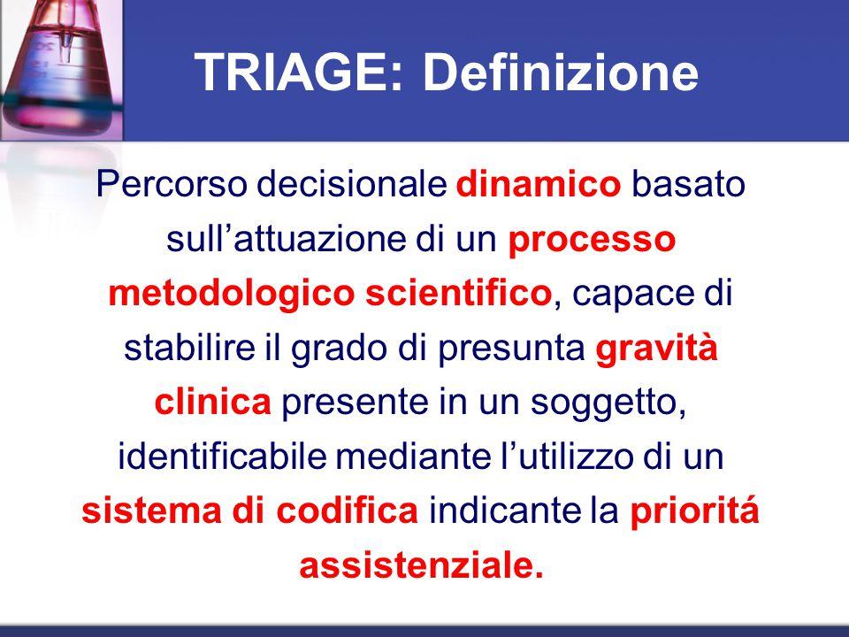 TRIAGE: Definizione