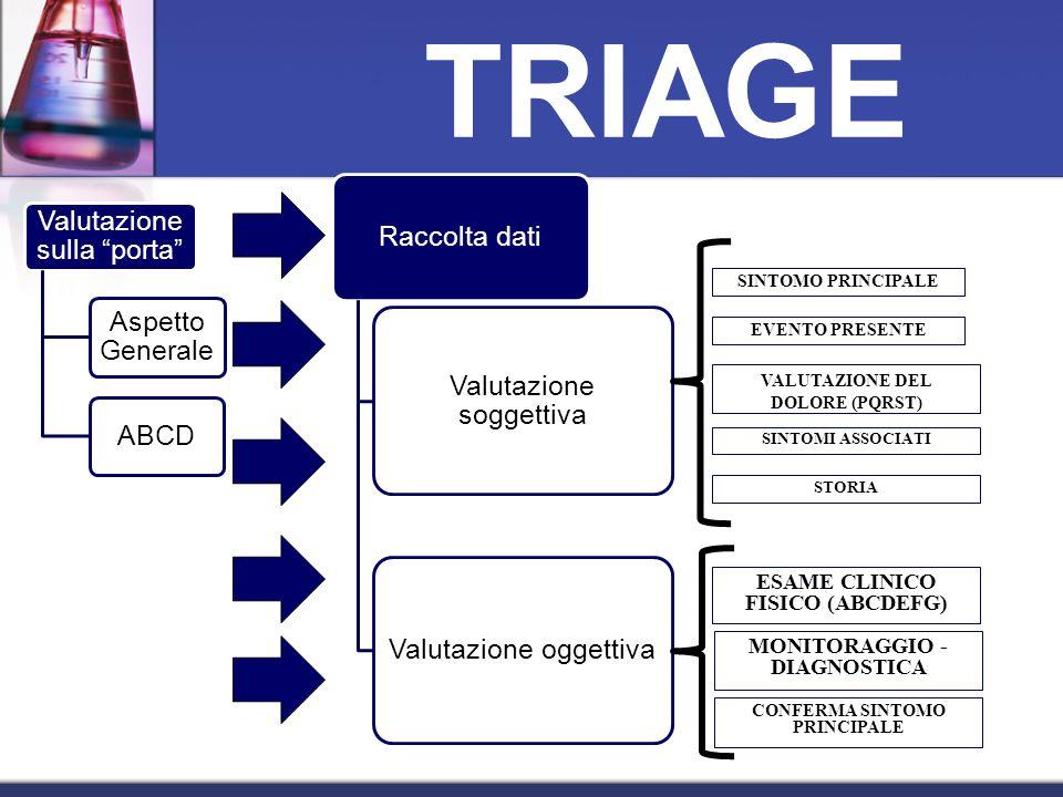 TRIAGE ESAME CLINICO FISICO (ABCDEFG) MONITORAGGIO - DIAGNOSTICA