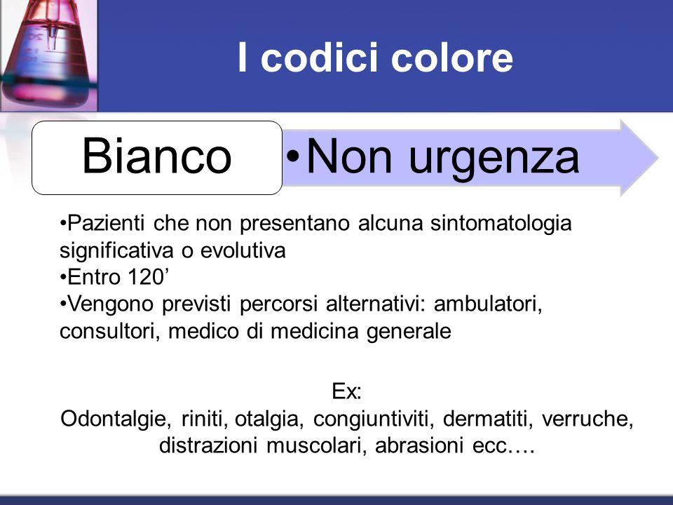 I codici colore Bianco. Non urgenza. Pazienti che non presentano alcuna sintomatologia significativa o evolutiva.