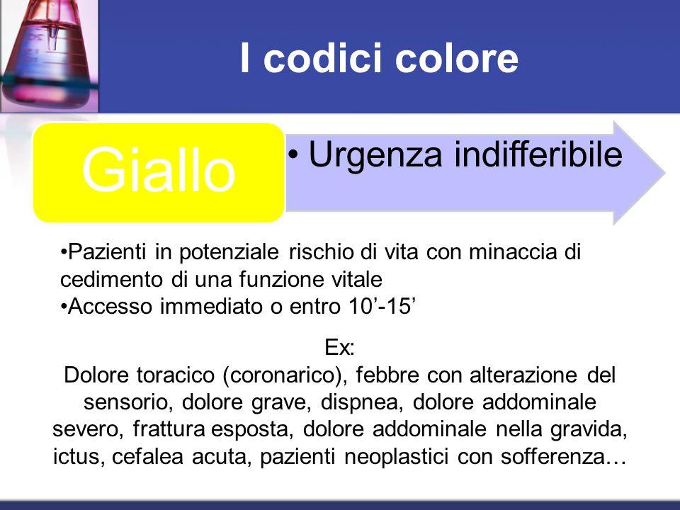 I codici colore Giallo. Urgenza indifferibile. Pazienti in potenziale rischio di vita con minaccia di cedimento di una funzione vitale.